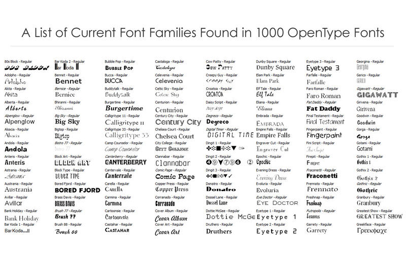 Download Fonts Mac Renewcoop